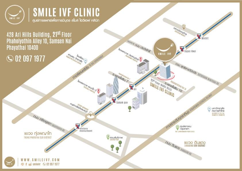 มีลูกอยาก อยากมีลูก ปรึกษาศูนย์การแพทย์เพื่อการมีบุตร Smile IVF Clinic